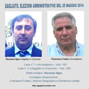 Gagliato, eletto sindaco Giovanni Sgro